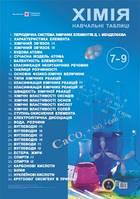 Хімія. Навчальні таблиці  7-9 класи 34 плакатів (100*70)