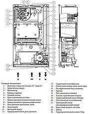 Конденсационный газовый котел Immergas Victrix 12 X TT 2 ErP турбо газовый котел Иммергас Витрикс 12 Х ТТ, фото 3