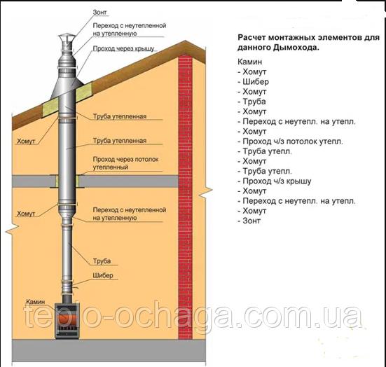 дымоход без разгрузочной платформы
