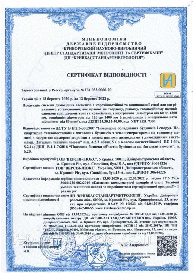 сертификат дымоход