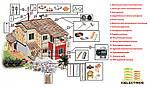 Як зробити блискавкозахист в приватному будинку