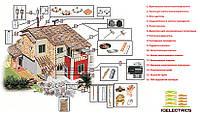 Как сделать молниезащиту в частном доме