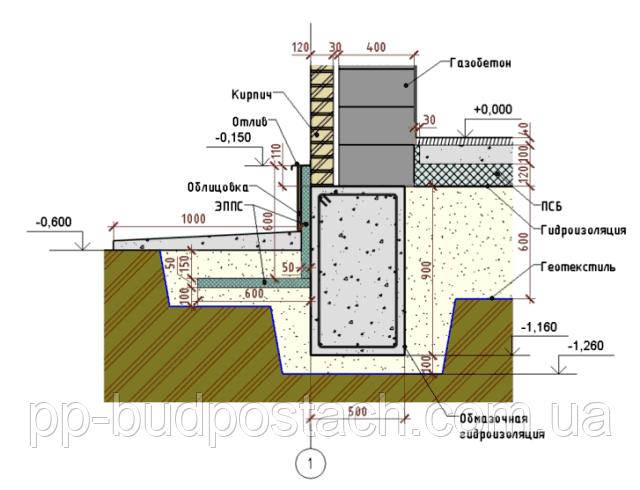 О конструкциях фундаментов