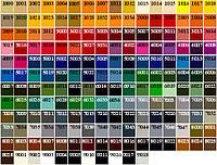 Цветовое решение: коллекция Tikkurila Ral Classic