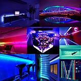 Лента RGB с регулировкой цвета 14,4W/м БЕЗ КОМПЛЕКТУЮЩИХ 60LED/м IP20 светодиодная МТК-300RGB5050-12 №1, фото 3