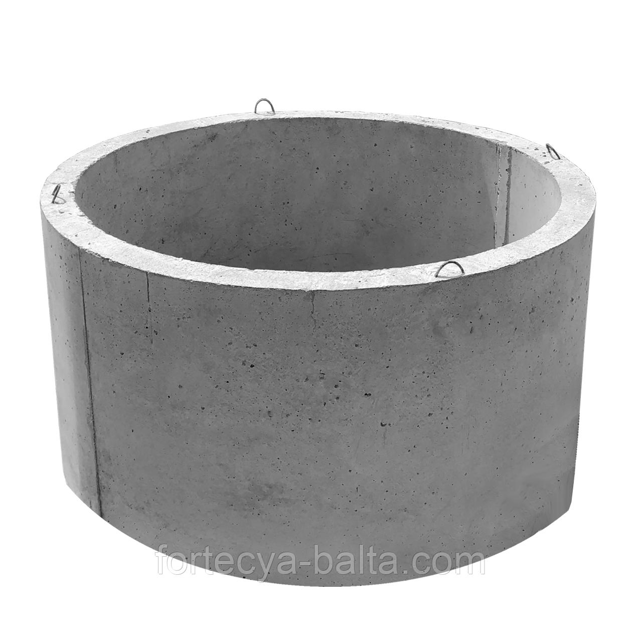 Бетон балта керамзитобетон уплотнение