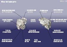 Двигатель mitsubishi 2.0 (4G63)