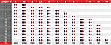 ISO 2338 (DIN 7; ГОСТ 3128-70) нержавеющий штифт цилиндрический, фото 3