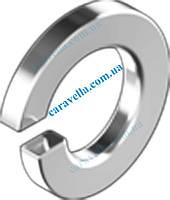 DIN 127 В, шайба пружинная (гровер) с притупленными кромками из нержавеющей стали