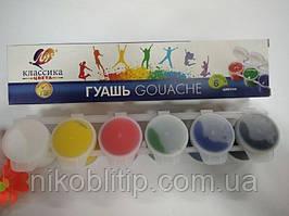 Фарби гуаш для малювання