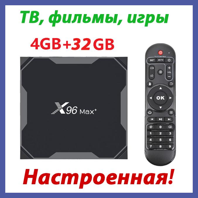 Смарт приставка X96 MAX PLUS 4/32 ГБ (Тв бокс приставки на андроїд mini)