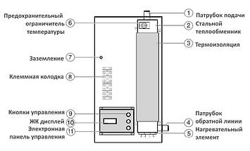 Котел электрический Protech Joule 4.5 кВт, фото 3