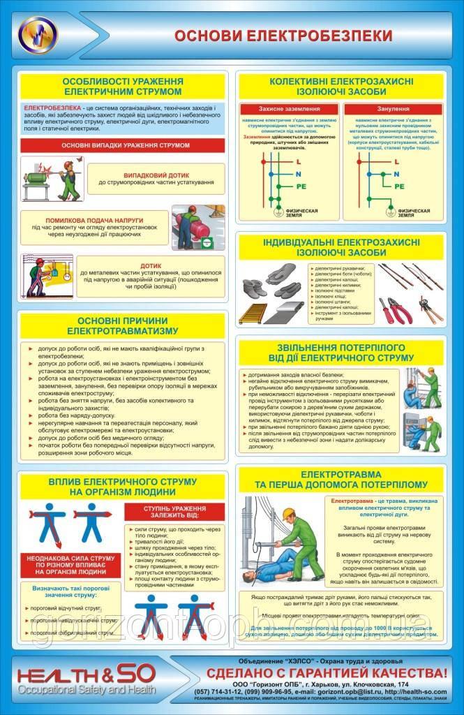Стенд по охране труда «Основы электробезопасности»