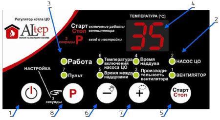 Блок автоматики управления Котлом Альтеп DUO PLUS 95 кВт Фото