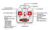 Квадрокоптер Syma X8HG з HD камерою 5 Мегапікселів 4CH 2.4 G . Дрон на пульті, фото 3