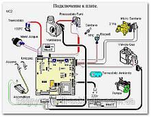 Плата осн. упр. универс. зеленая (б.ф.у, EU) Bongioanni,Hermann Habitat 2, Micra 2, арт. MIAL201,к.з. 0846/2