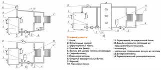 Схемы подключения котлов ДТМ