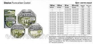 Леска Konger Steelon (флюорокарбон) 50метров 0.16, фото 2