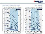 Свердловинний насос 4SRm 6/9 F двигун PD (4SRm 6/9), фото 2