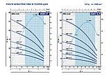 Свердловинний насос 4SR 1/17 -F двигун PD (4SR 1/18) трифазний, фото 2
