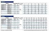 Свердловинний насос 4SR 6/9 F двигун PD (4SR 6/9) трифазний, фото 3