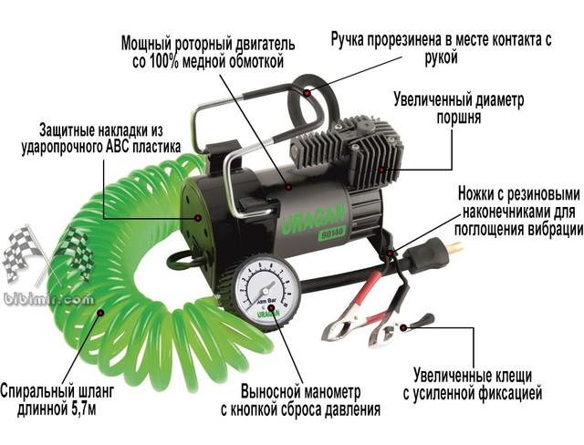 Автомобильный компрессор URAGAN 90140
