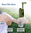 Туристический фильтр мембранный L610 для очистки воды. Портативный карбоновый фильтр черный., фото 5