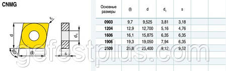 CNMG120408 TM P9125 Твердосплавная пластина для токарного резца, фото 2