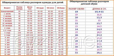 Таблица размеров вещей и обуви для деток