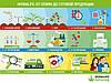 Видео Производство продуктов Herbalife с ведущими экспертами в области питания.
