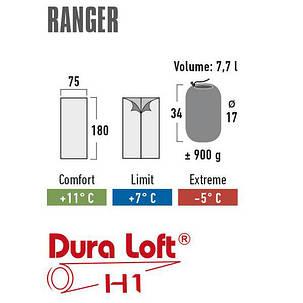 Спальный мешок High Peak Ranger/+7°C Anthra/Red (Left), фото 2