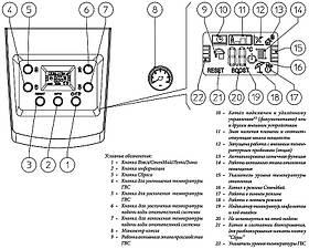 Конденсационный двухконтурный газовый котел Immergas Victrix Tera 28 1 турбо / Иммергас Витрикс тера 28 1, фото 2