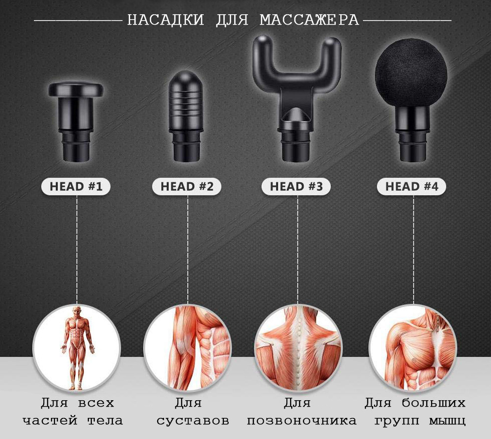 Портативный ручной массажер для тела 2 поколение мышечный Fascial Gun черный