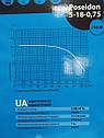 Бытовой наружный вертикальный насос БЦН для полива огорода Poseidon 5-18-0,75, фото 8