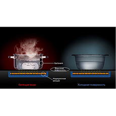 Индукционная плита сDKI 3609, фото 3