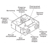 Припливно-витяжна установка CHIGO QR-X02D, фото 3