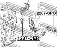 Ролик натяжителя комплект Febest FE 2287-SPO