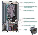 Двухконтурный конденсационный газовый котел Immergas Victrix OMNIA 25 кВт турбо / Иммергас Витрикс Омниа, фото 2