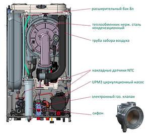 Конденсационный двухконтурный газовый котел Immergas Victrix OMNIA 25 квт / Иммергас Витрикс омниа, фото 2