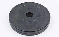 Блины (диски) обрезиненные d-30мм TA-1442-2,5S