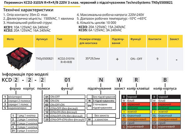 Переключатель KCD2-3101N R+R+R/B 220V 3 клавиши красные с подсветкой TechnoSystems TNSy5500821, фото 2