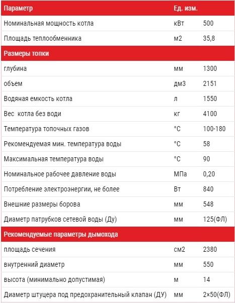 Технические характеристики котел АЛЬТЕП TRIO 500 кВт Фото