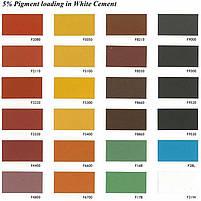 Цветной топпинг закрепитель для бетона (краситель-уплотнитель бетонный топпинг), фото 2