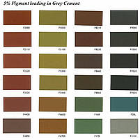 Цветной топпинг закрепитель для бетона (краситель-уплотнитель бетонный топпинг), фото 3