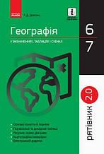 Рятівник 2.0 Географія у визначеннях таблицях і схемах 6-7 класи Довгань Г. Ранок