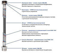 "Шланг для смесителя Solomon (нерж.) М10х1/2"" 0,5м HY6201 A  дл."