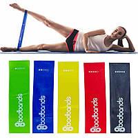 Набор фитнес-резинок LOOP BANDS 5 шт
