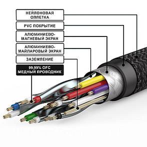 Кабель HDMI 2.0 SKY (SHD-1/100) 100 см, фото 2