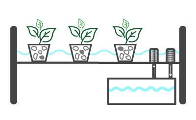 Ebb and Grow Kit набор для периодического затопления, фото 2