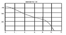 Осевой вентилятор Турбовент Бенето 150 квадрат, фото 3
